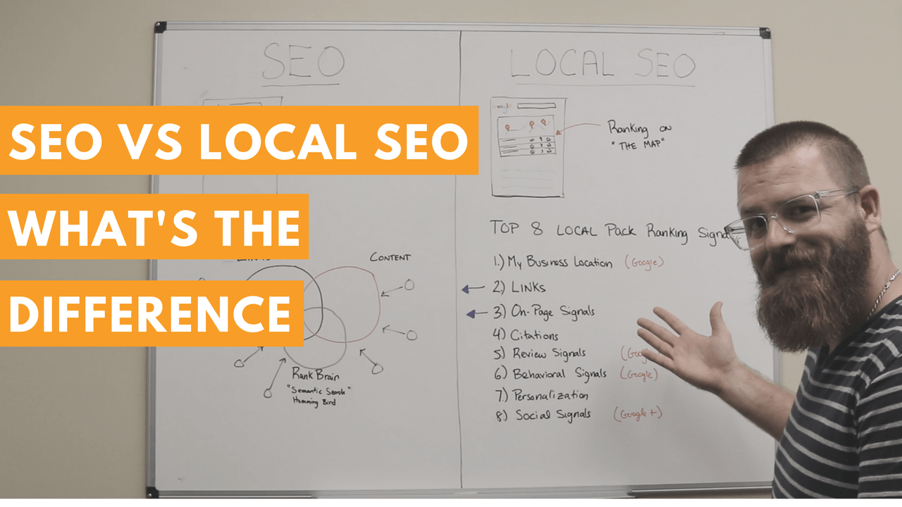 Difference for Local SEO and SEO