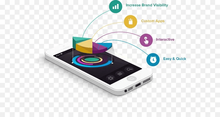 Visibility for a Mobile App